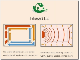 http://www.infrarad-heating.com website